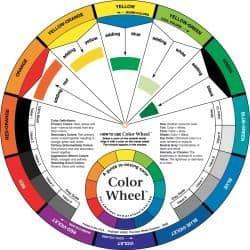 Colour Wheels, Deli Paper and more